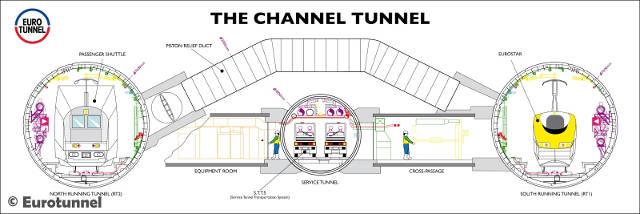 eurotunnel2