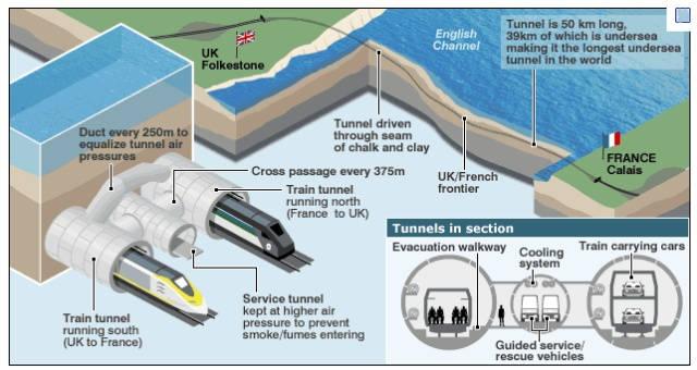eurotunnel6