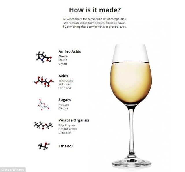 vino_sintetico3